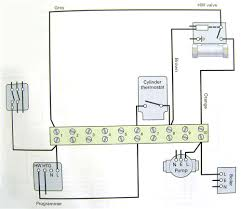 s plan wiring diagram honeywell and schematics outstanding