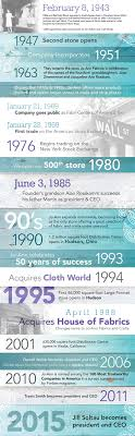 joann fabrics website shop for careers supplies joann