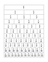 printable math worksheets fractions fraction strips bars black and white math worksheets free printable