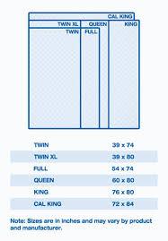 King Bed Frame Measurements Mattress Sizes Chart Mattress Chart And California King Beds