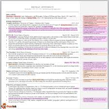What Resumes Look Like Today Is Thomas Jefferson U0027s Birthday What Would His Resume Look