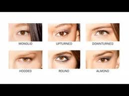 tutorial alis mata untuk wajah bulat tips memilih bulu mata palsu sesuai bentuk mata cosmetics