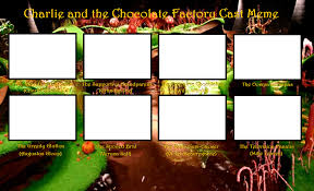 Charlie And The Chocolate Factory Meme - chocolate factory cast meme template by kitty mcgeeky97 on deviantart