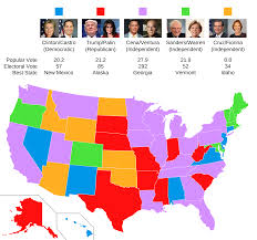 Electoral College Maps 2016 Projections Amp Predictions by Astrology And Politics 2016 Us Presidential General Election 2016
