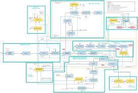 water free full text design of indicators of circular economy