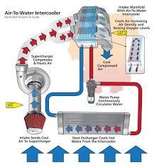 nissan qashqai exhaust pressure sensor p0095 u2013 intake air temperature iat sensor 2 circuit malfunction