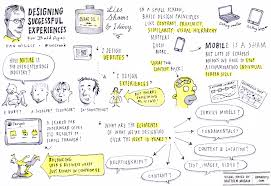 sketchnoting 101 how to create awesome visual notes u2013 ux mastery