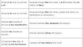 reflexive verbs spanish worksheet hayes publishing