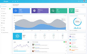 what are good dashboard templates with angularjs