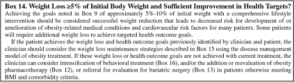Nude Beach Meme - 2013 aha acc tos guideline for the management of overweight and
