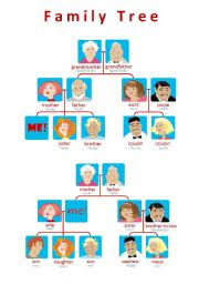 worksheet family tree 2 pages