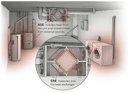 breathe easy with balanced ventilation greenbuildingadvisor com