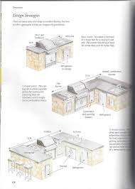 Diy Awning Plans Awning Wood Bike Diy How To Build Over If The How Awning Plans