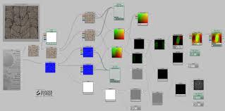 Multi Flow Map Flowmap Youtube