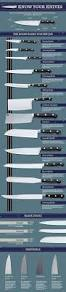 choose the right knife infographic infographic knives and kitchens
