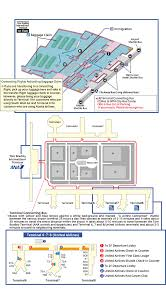 Naia Terminal 1 Floor Plan by Los Angeles Airport Guide Ana