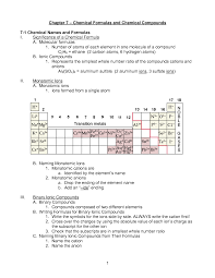 chemistry binary compounds worksheet answers the best and most