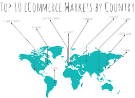 U S B2c E Commerce Volume 2015 Statistic Top 10 Ecommerce Markets By Country Trellis