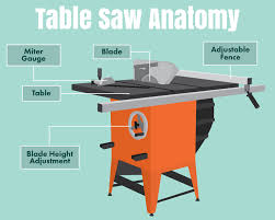 Bench Mounted Circular Saw Table Saw Joinery Techniques Fix Com