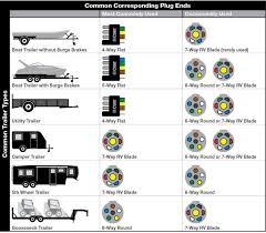 connector wiring diagrams jpg car and bike wiring utility trailer camping and teardrop trailer