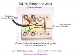 rj45 wall wiring diagram wiring diagram shrutiradio