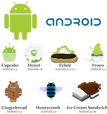 how to upgrade android version how to upgrade android os with versions times news uk