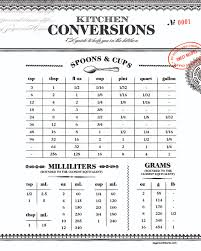 printable kitchen conversion chart sugar and charm sugar and click on the size to download the file 8 10