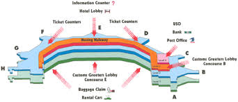 miami airport terminal map airport airlines