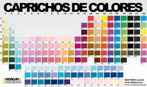 Pantone Color Names Christian Zanzani Posters
