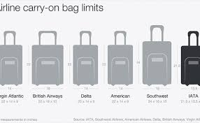 american airline baggage weight limit american airlines hd
