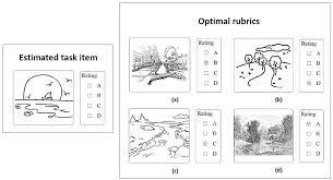 sustainability free full text an optimal rubrics based