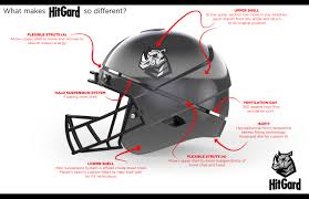 new design helmet for cricket hitgard baytech products