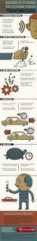 best 25 truck repair ideas on pinterest car repair diy auto