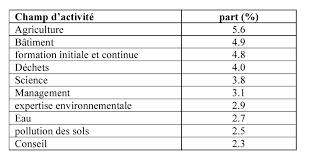 bureau d ude environnement suisse entreprises et environnement quels enjeux pour le développement