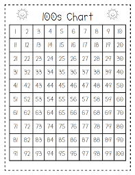 students can do anything with this work mat count forward