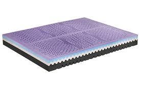 memory materasso materasso memory supremo sfoderabile lavabile anallergico