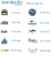 things to do isandia villa florida villa indian creek