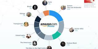 avatar airbender u0027 popular show amazon