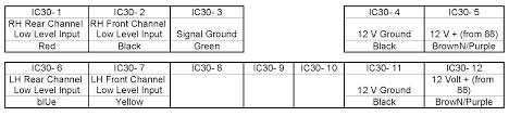 pinout wring diagramm for hk power amp lna4170ab jaguar