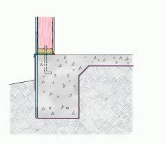 Types Of Foundations For Homes Foundation Types Greenbuildingadvisor Com