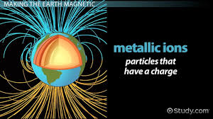 Temperature Of The Interior Of The Sun The Layers Of The Earth Facts Composition U0026 Temperature