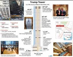 Donald Trump Penthouse by Elevator News Correspondent