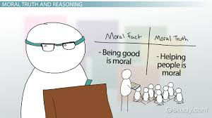 Conflict Resolution Worksheets For Kids Moral Dilemma Definition U0026 Examples Video U0026 Lesson Transcript