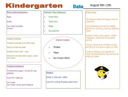18 nursery lesson plan template 1000 images about eyfs