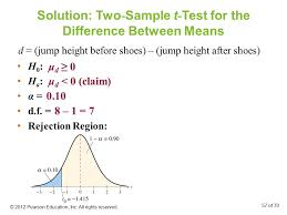 chapter hypothesis testing with two samples 1 of 70 8 2012