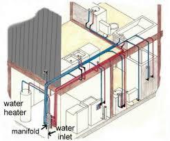 Plumbing For Basement Bathroom by 68 Best Plumbing Images On Pinterest Plumbing Bathroom Ideas