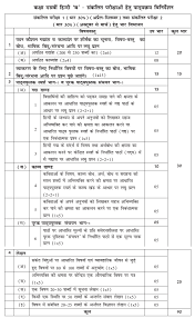 hindi b class 10 syllabus