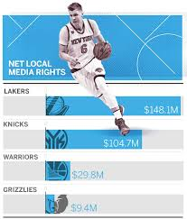 a confidential report shows nearly half the nba lost money last