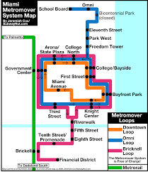Miami Train Map by The Subwaynut U0027s Maps