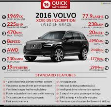 2016 volvo semi truck price 14 quick facts about 2016 volvo xc90 inscription infographics